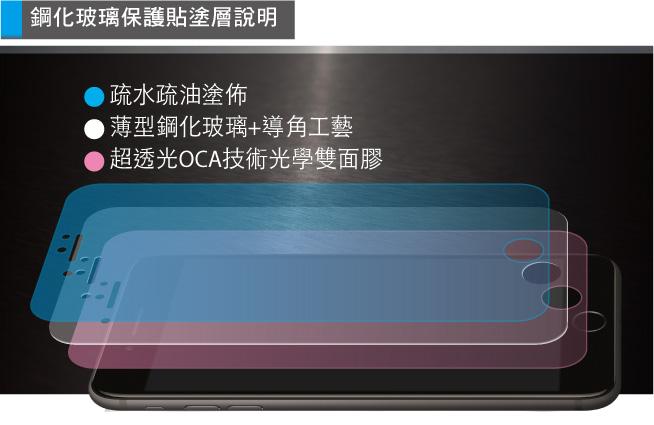 hoda 邊緣強化2.5D滿版玻璃保護貼 (0.21mm)